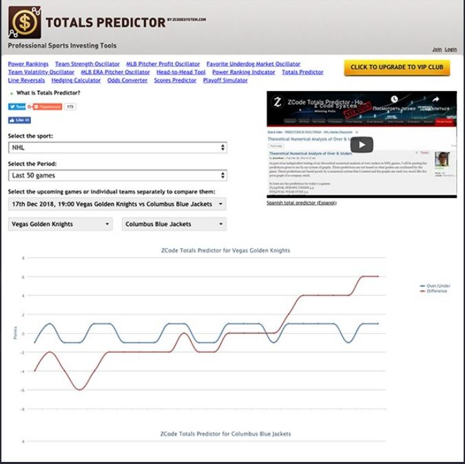 sports betting software totals predictor